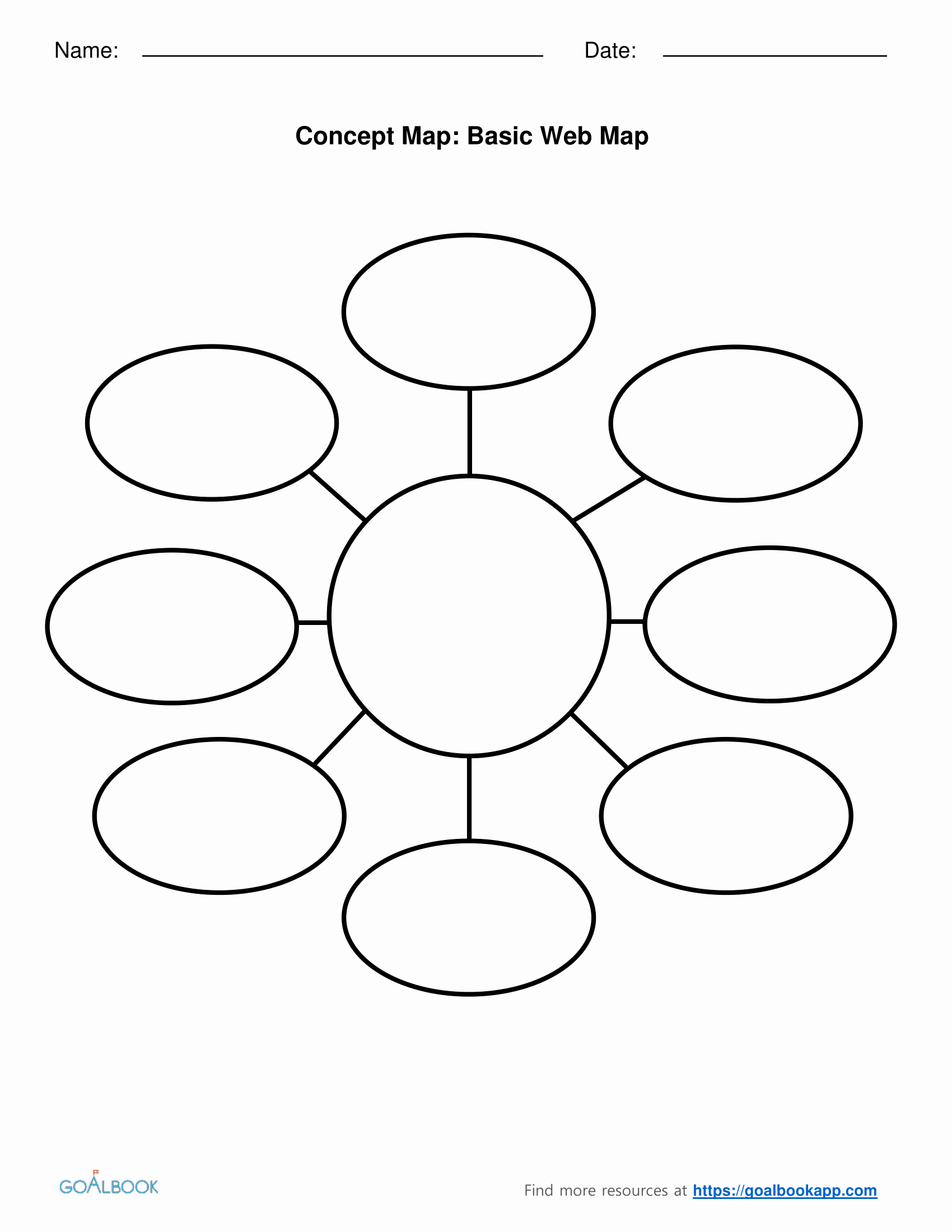 Free Concept Mapping Templates Fresh Graphic organizers