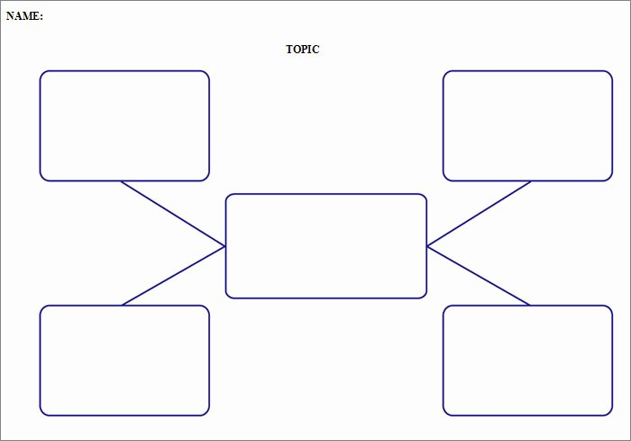 Free Concept Mapping Templates New Blank 6 Printable Concept Map Template Pdf Word source