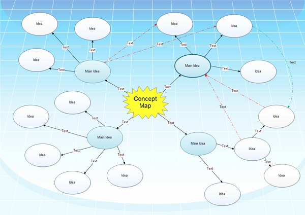 Free Concept Mapping Templates New Free Concept Mapping software Freeware