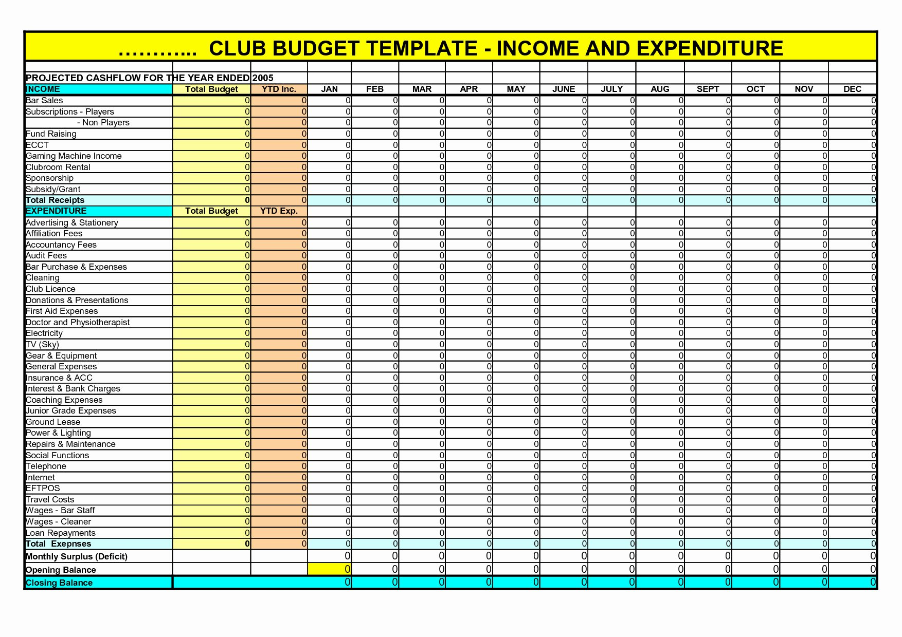 Free Excel Templates Downloads Elegant Business Bud Spreadsheet Free Download Business