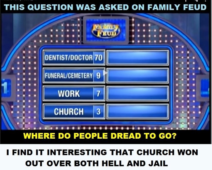 Free Family Feud Templates Unique Family Feud asked for the top 4 Answers to the Question