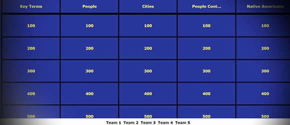 Free Jeopardy Powerpoint Template Awesome Jeopardy Templates Line
