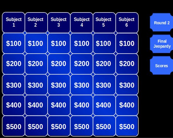 Free Jeopardy Powerpoint Template Awesome Scoreboard Template – 10 Free Psd Pdf Eps Excel