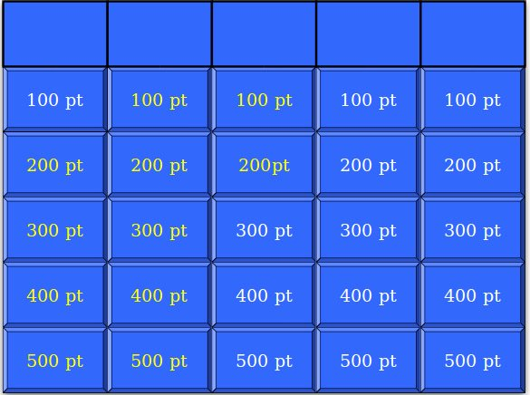 Free Jeopardy Powerpoint Template Best Of 7 Blank Jeopardy Templates Free Sample Example format