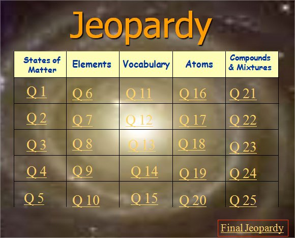 Free Jeopardy Powerpoint Template Elegant Jeopardy Powerpoint Template 8 Free Samples Examples