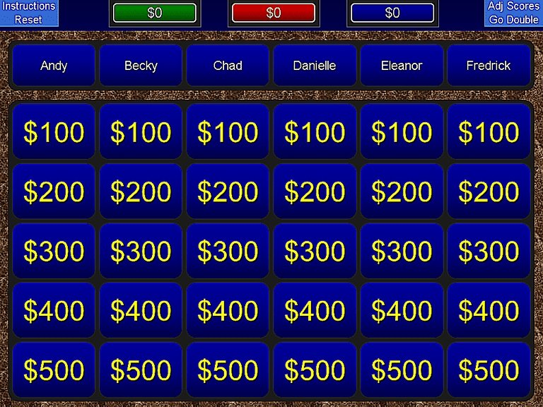 Free Jeopardy Powerpoint Template Inspirational Free Jeopardy Powerpoint Template with Music