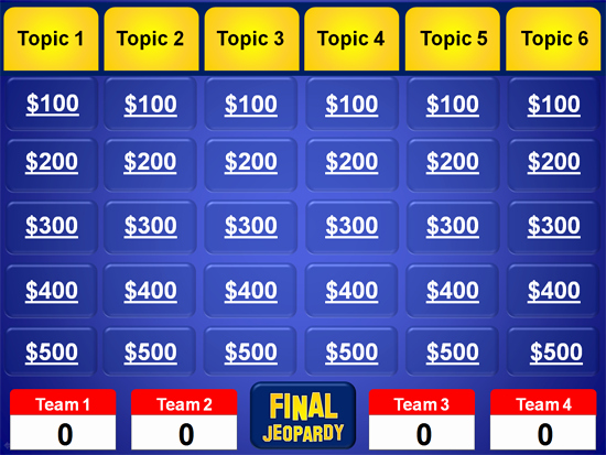 Free Jeopardy Powerpoint Template Inspirational Jeopardy Powerpoint Template Classroom Game