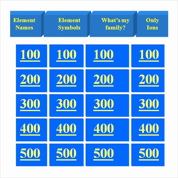 Free Jeopardy Powerpoint Template Lovely Sample Jeopardy Powerpoint Template 9 Free Documents In Ppt
