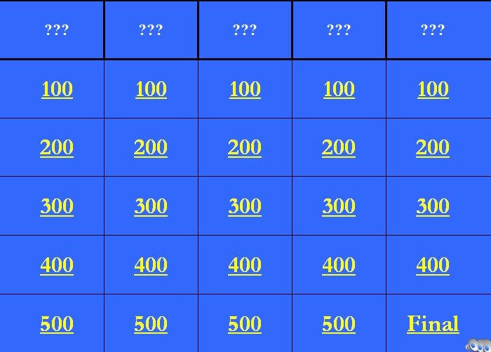 Free Jeopardy Powerpoint Template Luxury Jeopardy Template Ppt 2017