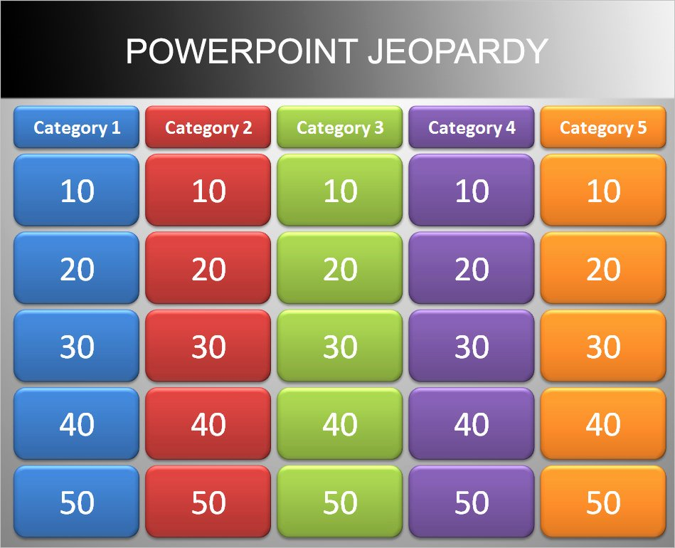 Free Jeopardy Powerpoint Template New Jeopardy Template Powerpoint Free software