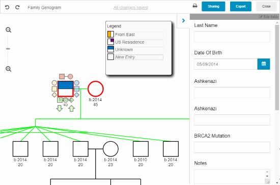 Free Online Genogram Creator Elegant 4 Line Genogram Maker Websites Free