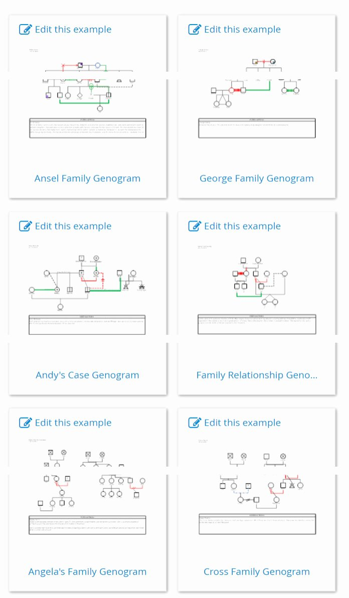 Free Online Genogram Creator Luxury 21 Genogram Templates Easily Create Family Charts