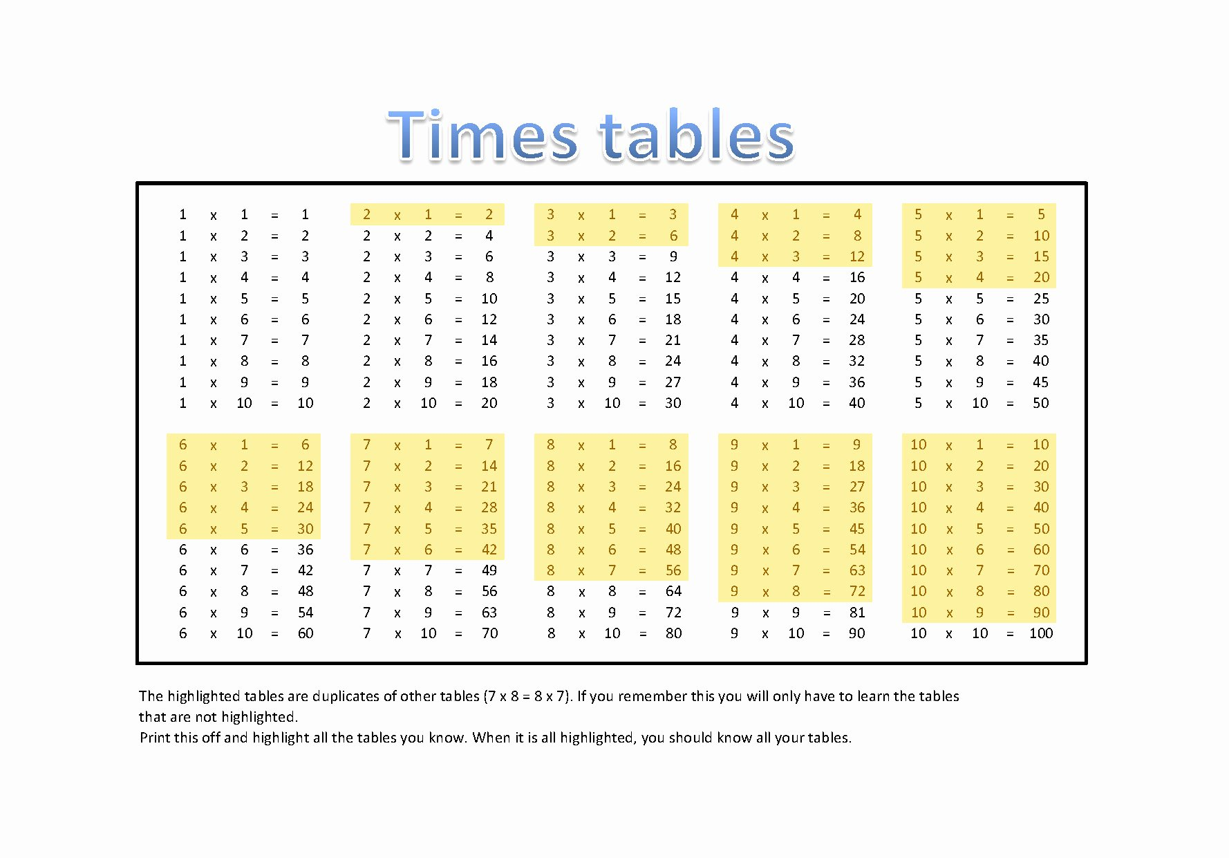 Free Printable Times Tables Awesome 56 Kids Time Table Free 9 Times Table Worksheets Activity