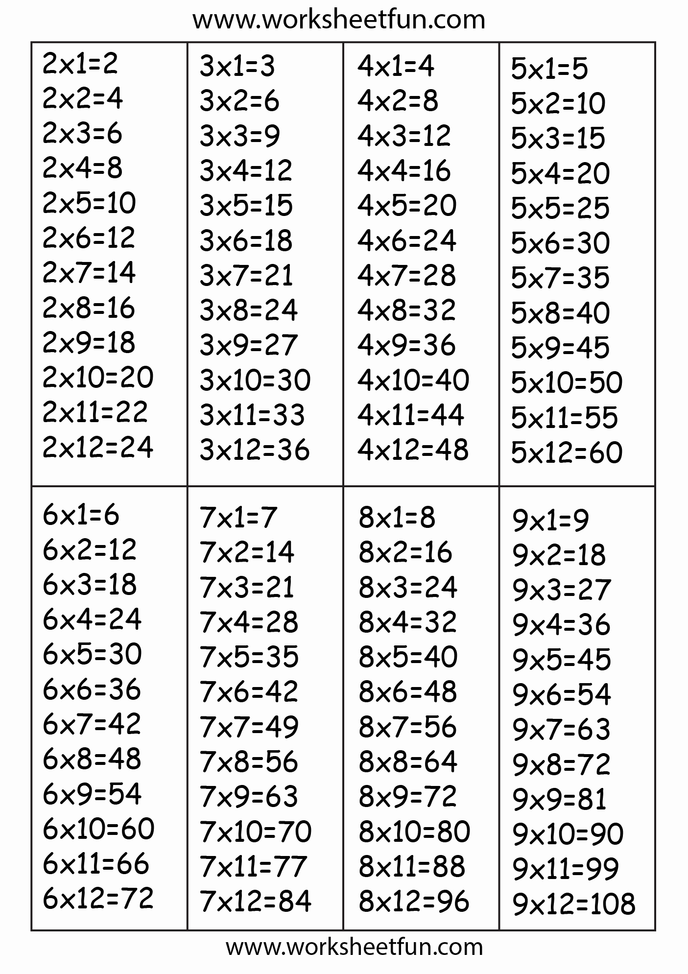 Free Printable Times Tables Beautiful Times Table Chart Printable Worksheets