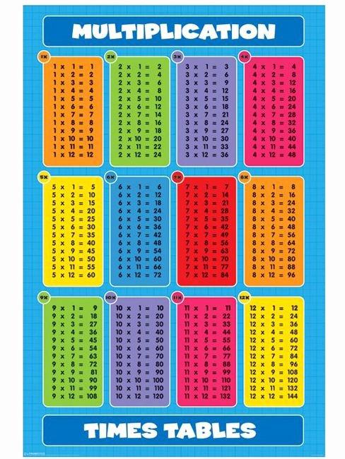 Free Printable Times Tables Unique Free Multiplication Tables Printables · Printable