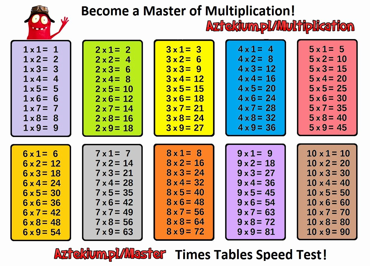Free Printable Times Tables Unique Multiplication Tables Line
