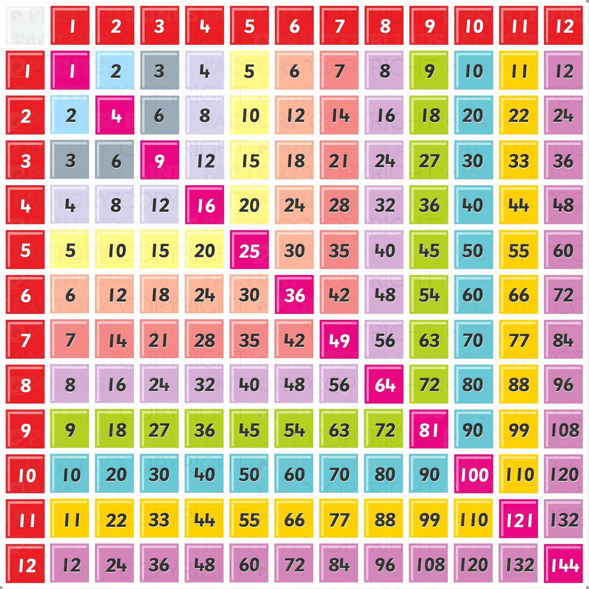 Free Printable Times Tables Unique Worksheet Printable Times Table Multiplication Times Table
