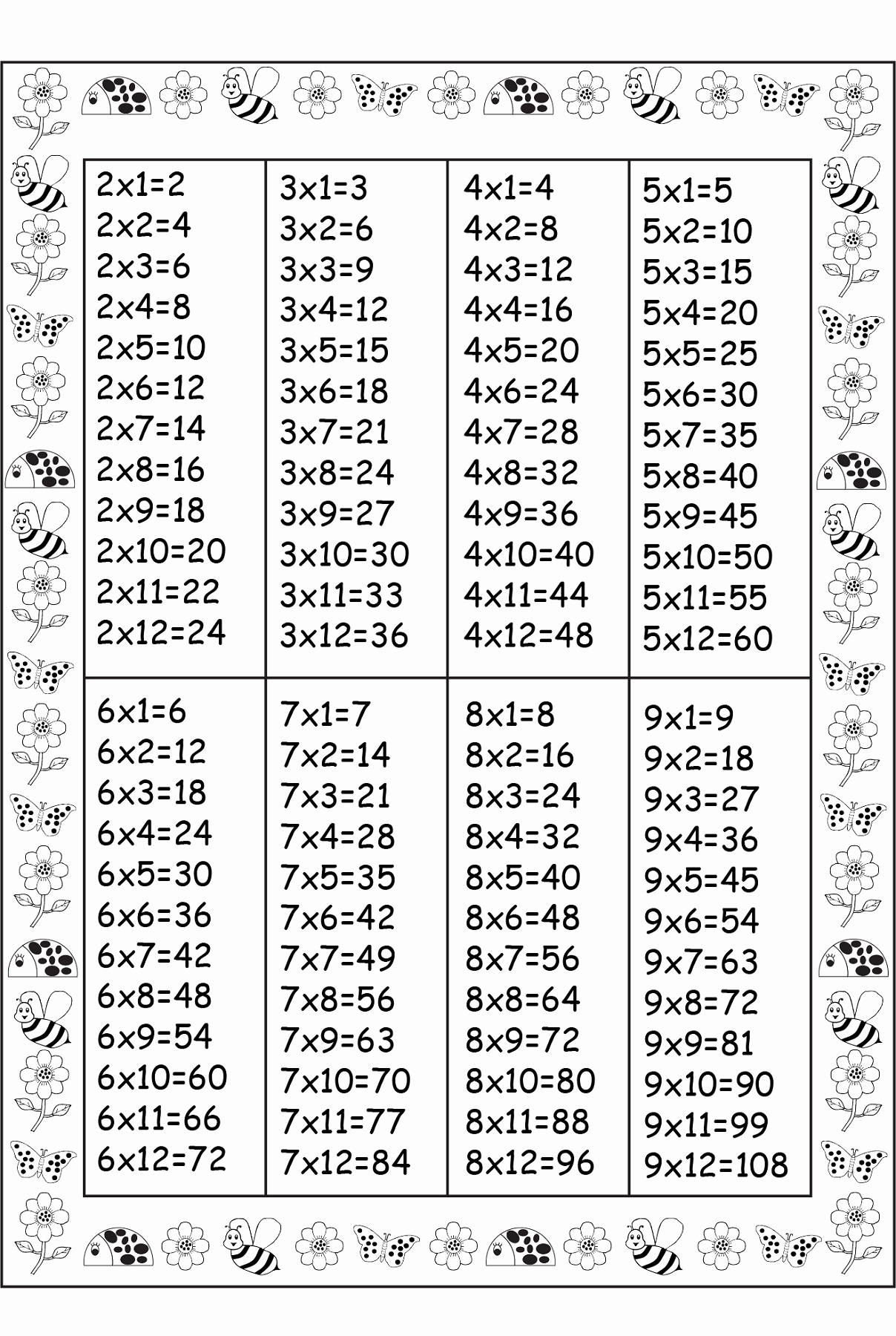 Free Printable Times Tables Worksheets New Times Table Sheets Printable