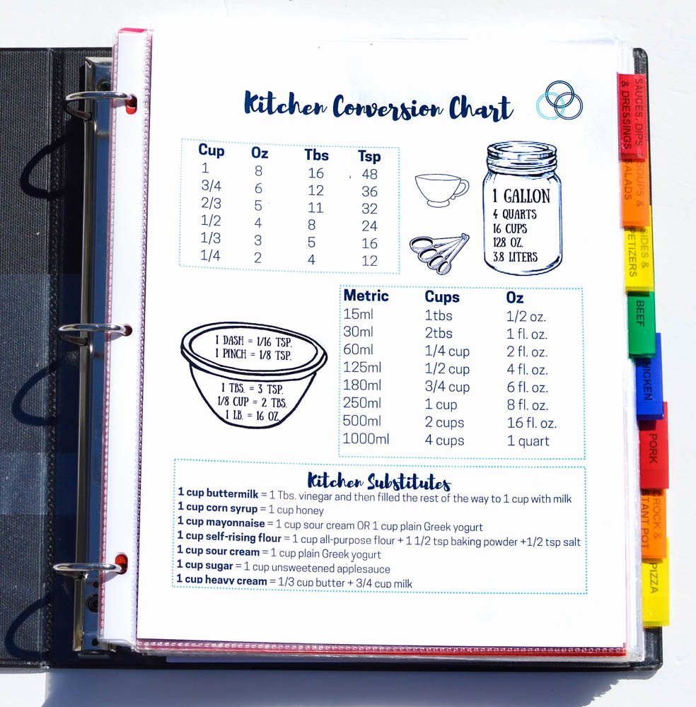 Free Recipe Binder Templates Best Of How to organize Your Recipes with A Recipe Binder the