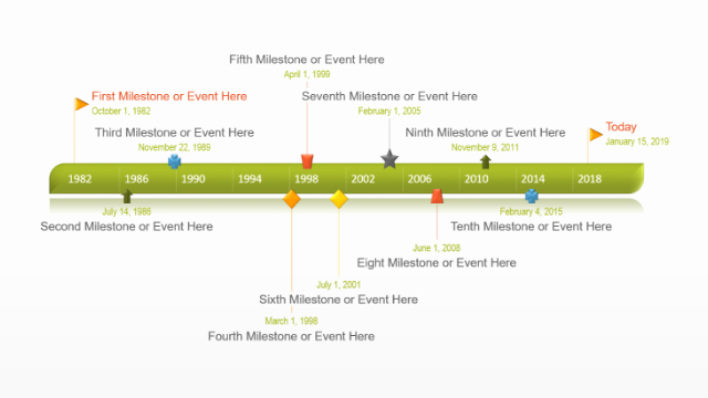 Free Timeline Powerpoint Template Beautiful Free Timeline Templates for Professionals