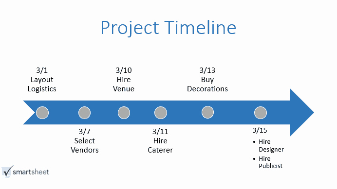 Free Timeline Powerpoint Template Fresh Free Powerpoint Timeline Template