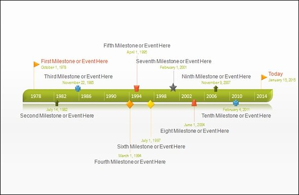 Free Timeline Powerpoint Template New Sample Timeline Templates 14 Free Documents In Pdf