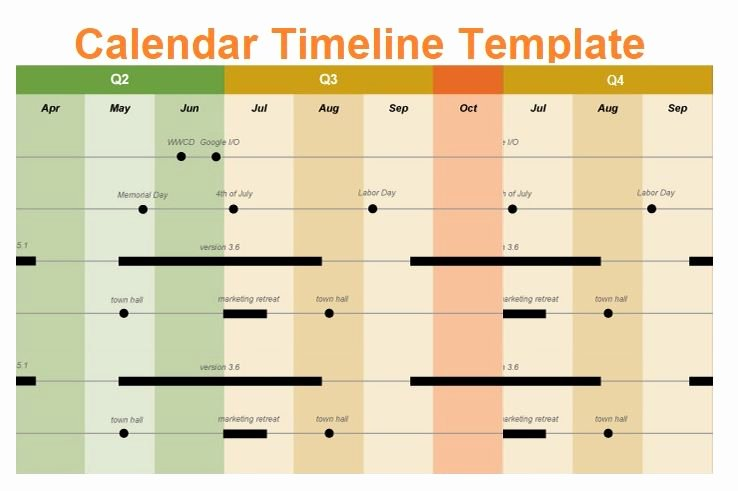 Free Timeline Template Excel Awesome Calendar Timeline Template