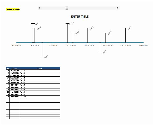 Free Timeline Template Excel Lovely 7 Calendar Timeline Templates Doc Excel