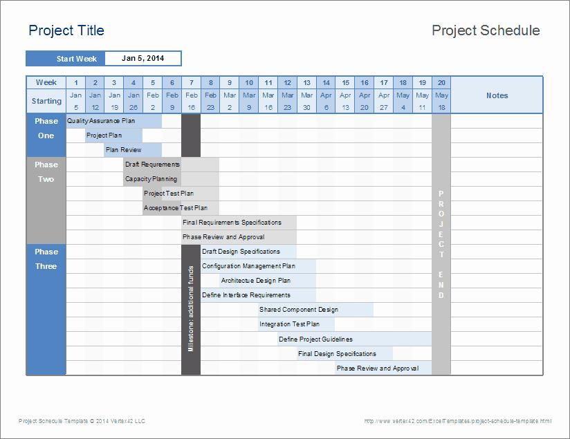 Free Timeline Template Excel Unique 8 Free Project Timeline Templates Excel Excel Templates