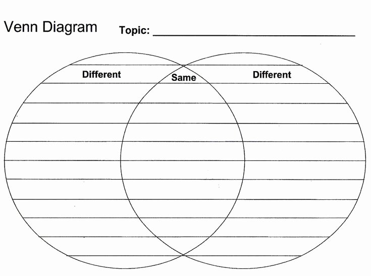 Free Venn Diagram Template Best Of 22 Best Images About Venn Diagrams On Pinterest