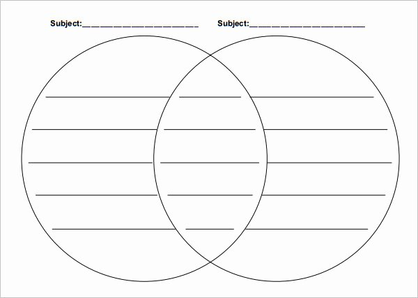Free Venn Diagram Template Elegant 36 Venn Diagram Templates Pdf Doc Xls Ppt