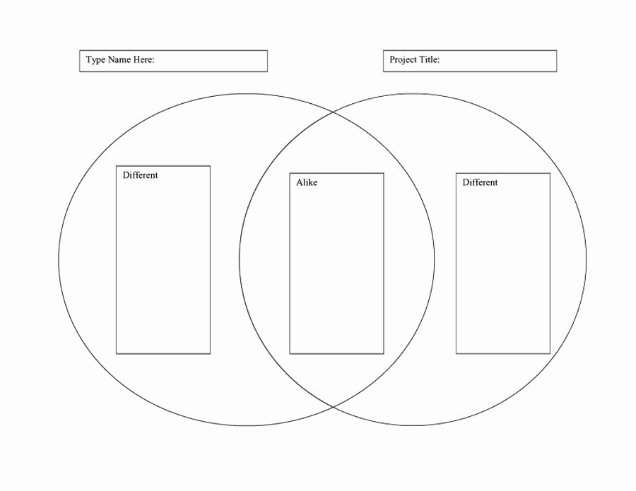Free Venn Diagram Template Elegant 41 Free Venn Diagram Templates Word Pdf Free Template