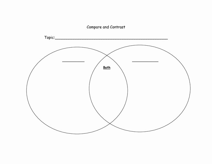 Free Venn Diagram Template Elegant Venn Diagram Templates