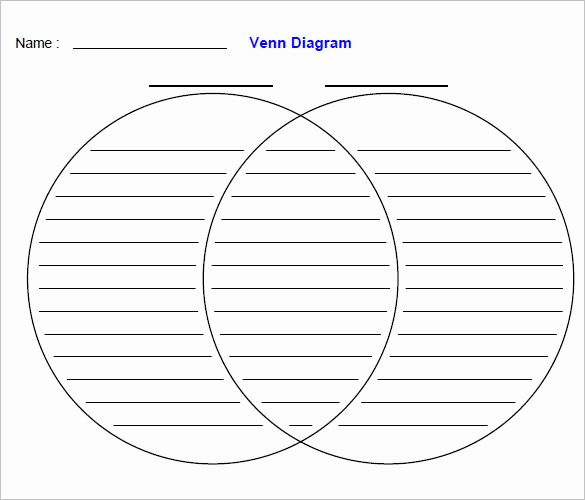 Free Venn Diagram Template Fresh Printable Venn Diagram Template