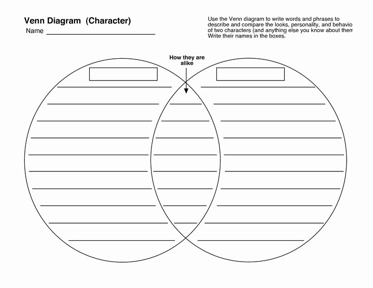 Free Venn Diagram Template Unique Best 25 Venn Diagram Template Ideas On Pinterest