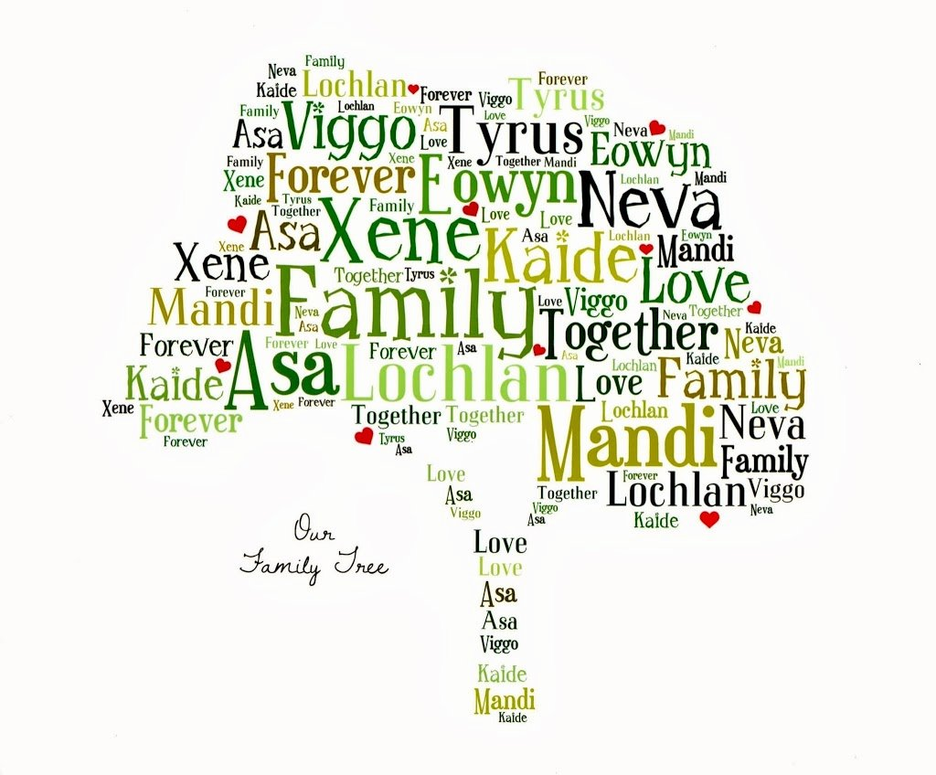 Free Word Art Template Awesome Word Art Review Big Family organised Chaos