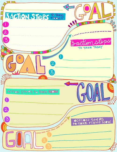 Goal Setting Template Lovely Best 25 Goal Setting Template Ideas On Pinterest