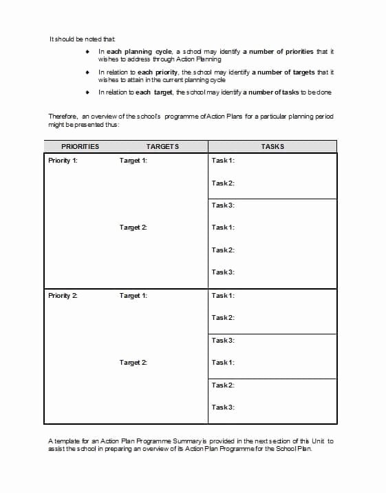 Goal Setting Template New 41 S M A R T Goal Setting Templates & Worksheets