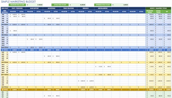 Google Docs Excel Template Elegant Google Docs Bud Template Spreadsheet Renovation