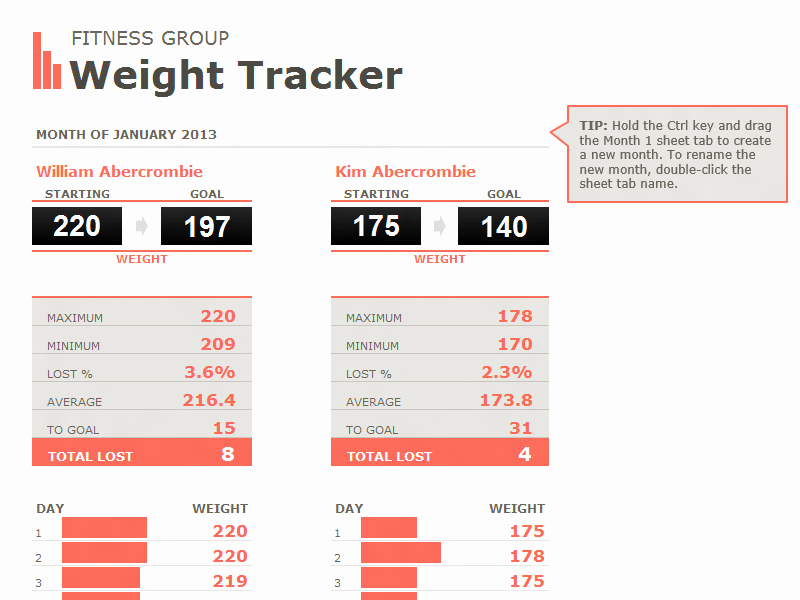 Group Weight Loss Tracker Best Of Health and Fitness Fice
