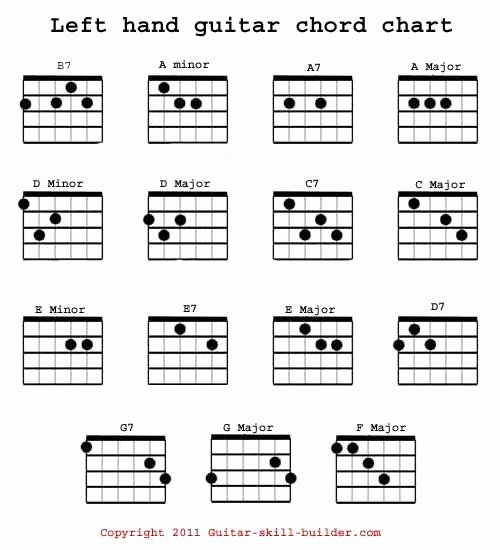 Guitar Chords Chart Basic Beautiful Left Hand Guitar Chord Chart Music Stuff