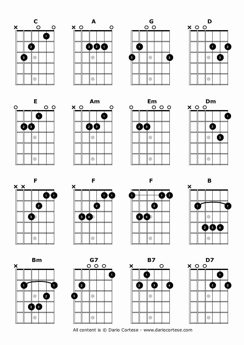 Guitar Chords Chart Basic Elegant Chords