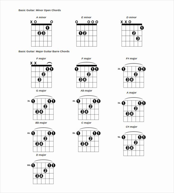 Guitar Chords Chart Basic Fresh 5 Guitar Chord Chart Templates Doc Excel Pdf