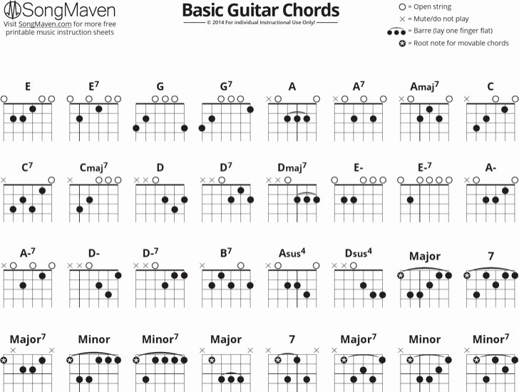 Guitar Chords Chart Basic Inspirational 6 Acoustic Guitar Chord Charts Free Download