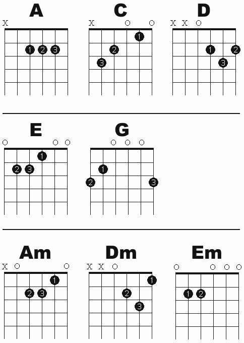 Guitar Chords Chart Basic Lovely Open Chords