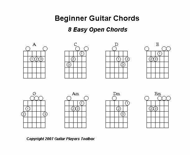Guitar Chords Chart Basic Unique Beginner Guitar Chords A Chart Of Eight Easy Open Chords