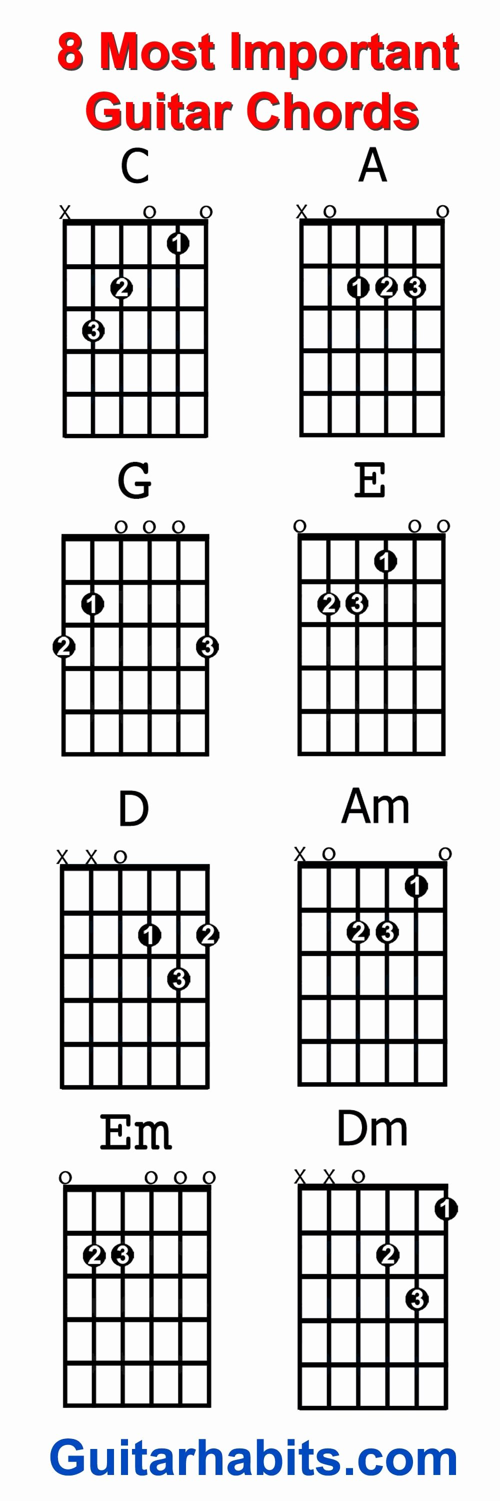 Guitar Chords for Beginners Inspirational where Do You Start when You Want to Learn to Play Guitar