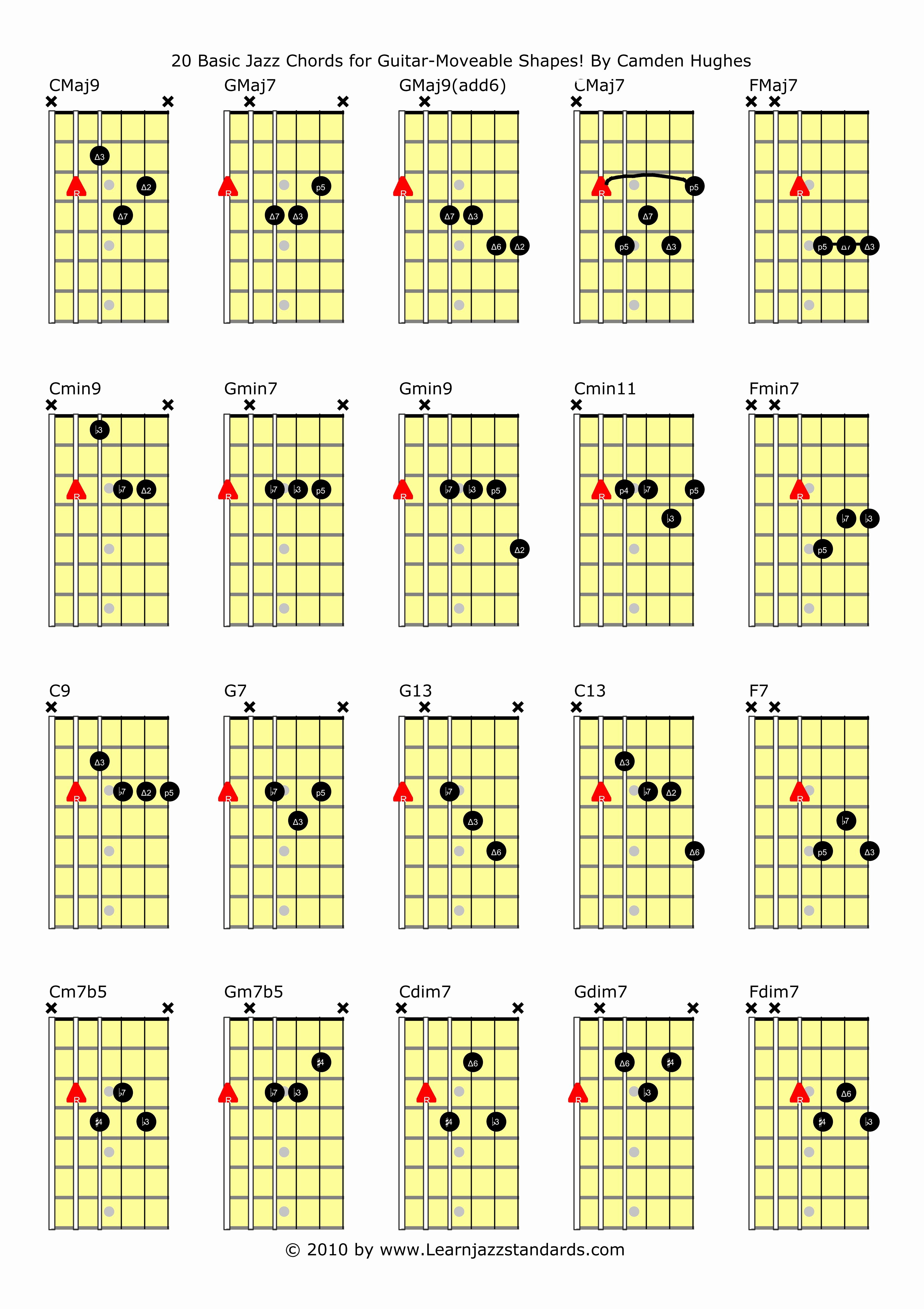 Guitar Chords for Beginners Lovely How to Start Getting Into Jazz Guitar 10 Tips