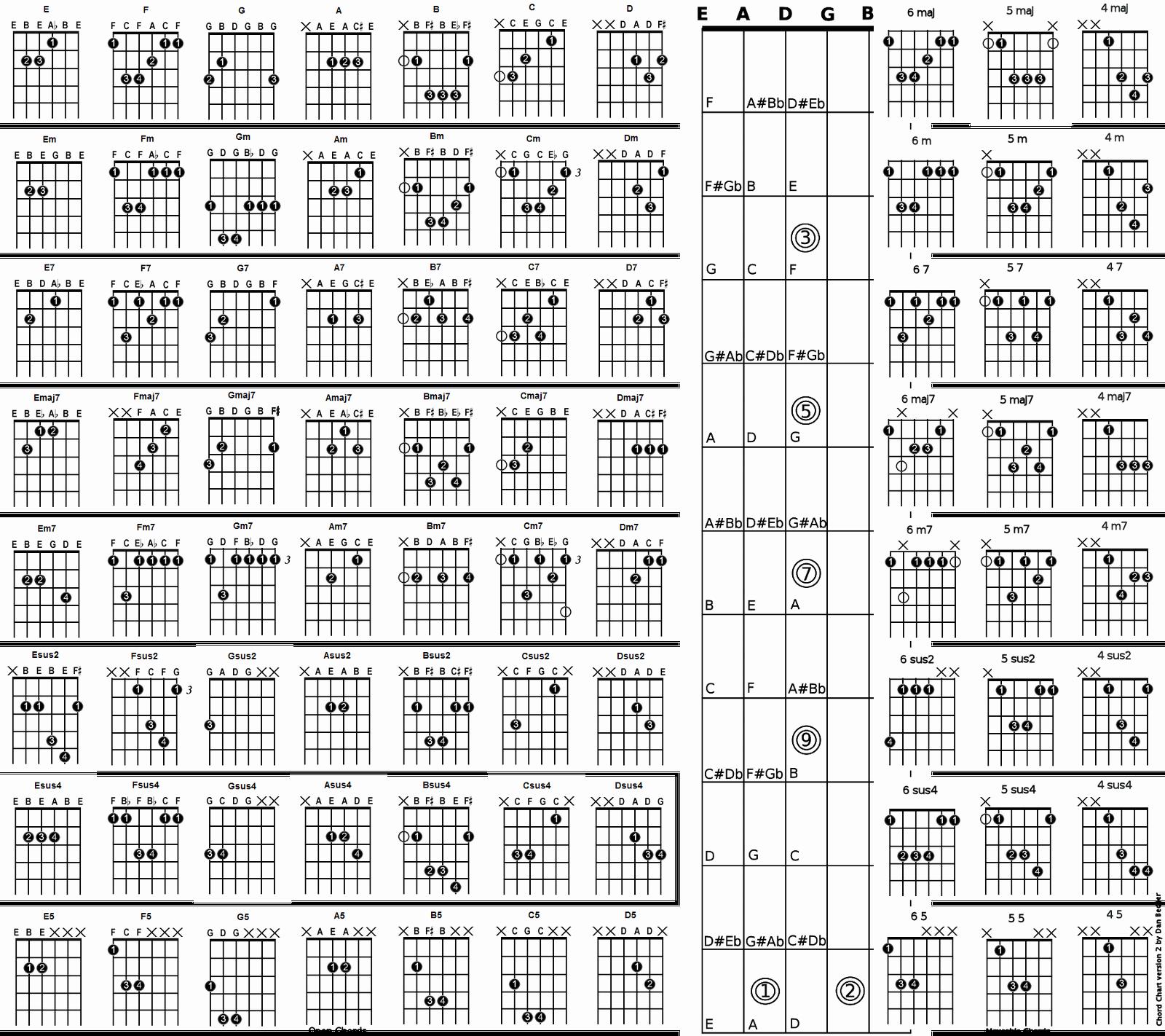 Guitar Chords for Beginners New Basic Guitar Chords for Beginners Free Music Lessons