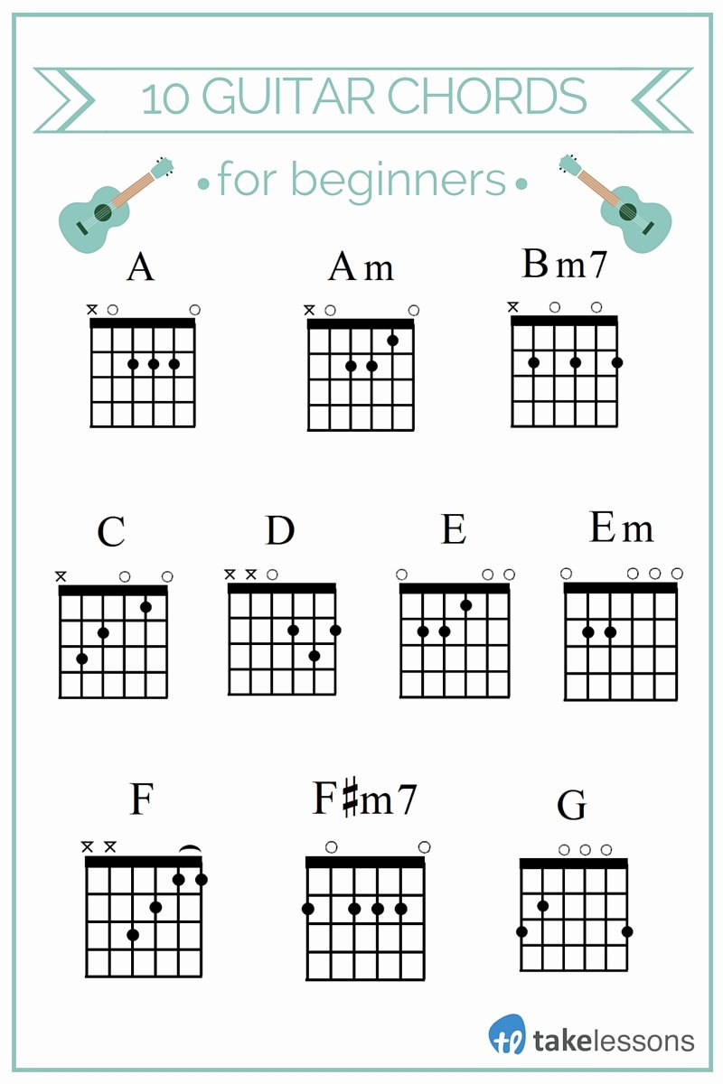 Guitar Chords for Beginners Unique 10 Easy Guitar Chords for Beginners – Takelessons Blog